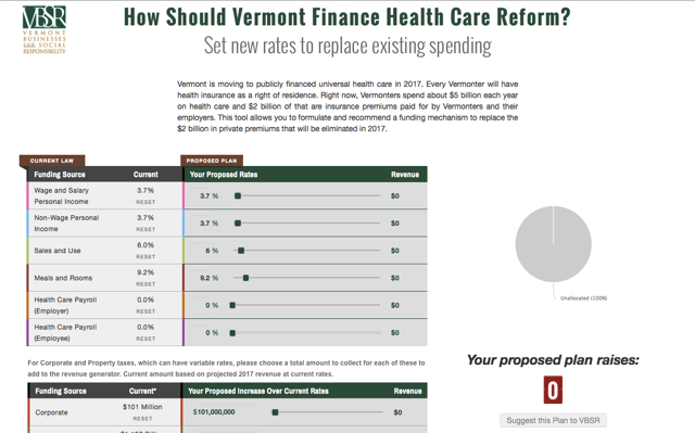 VBSR Health Care Finance Calculator