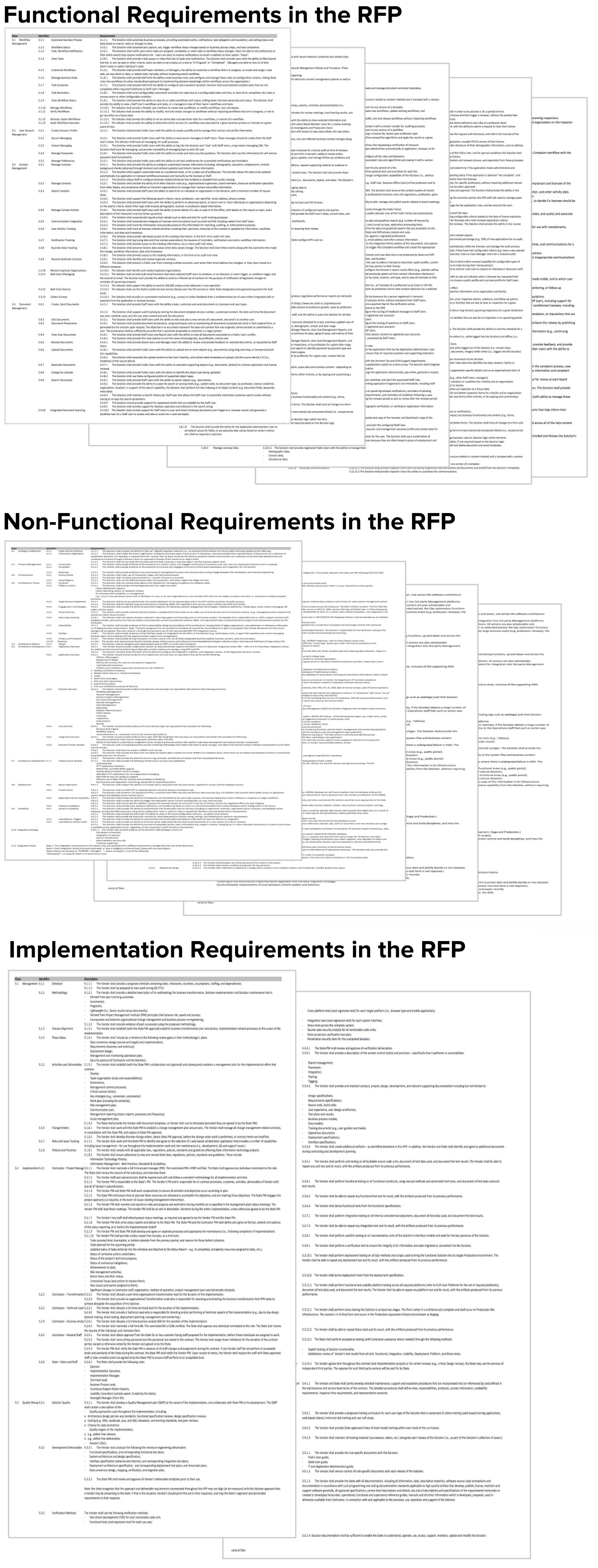 State RFP Requirements
